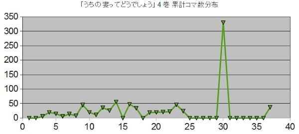 f:id:soorce:20111029223935j:image