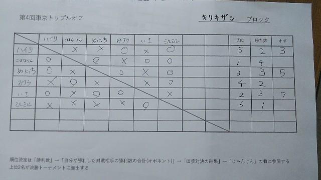 f:id:soprano333:20180310173758j:image