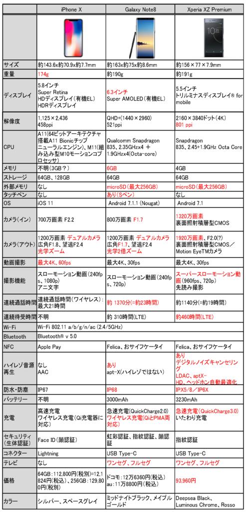 f:id:sora-no-color:20171101222453p:plain