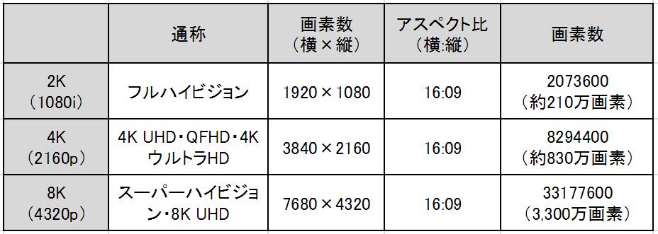f:id:sora-no-color:20180104185154p:plain