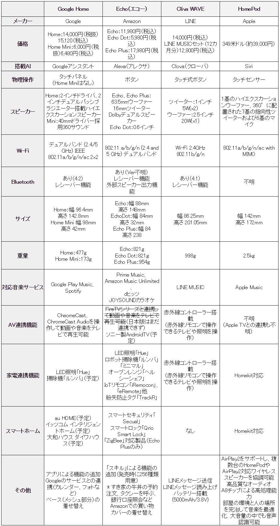 f:id:sora-no-color:20180126224006p:plain