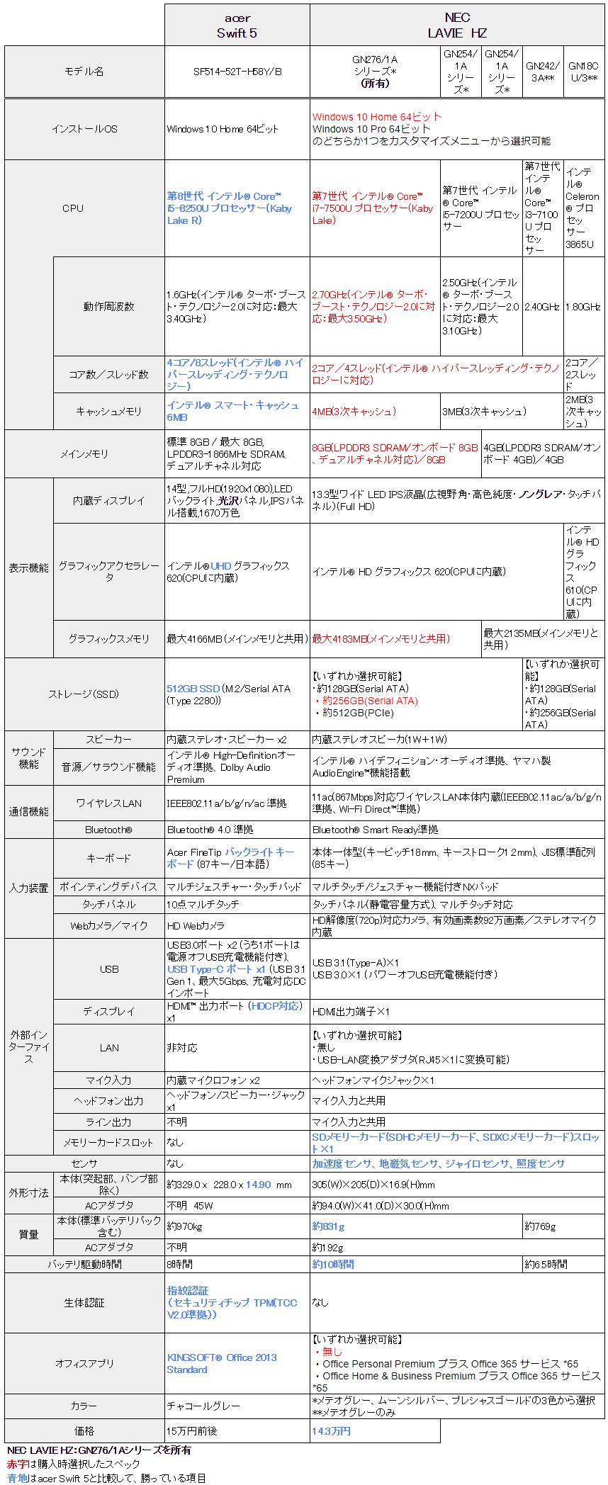 f:id:sora-no-color:20180221210334p:plain