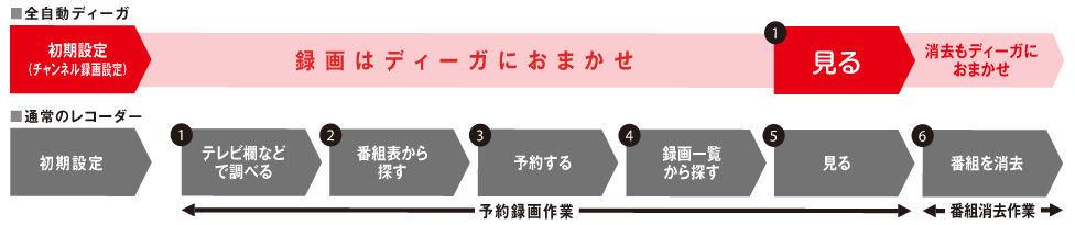 f:id:sora-no-color:20180403184222j:plain