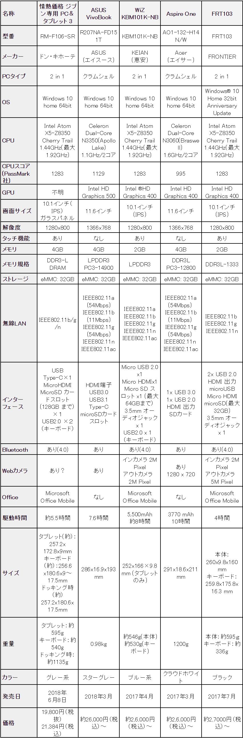 f:id:sora-no-color:20180526002519p:plain