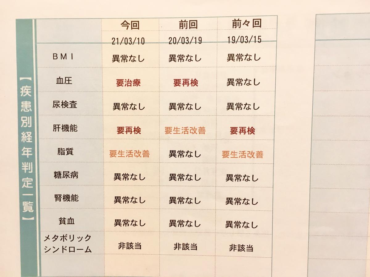f:id:sora-umi-inu-watashi:20210628233654j:plain
