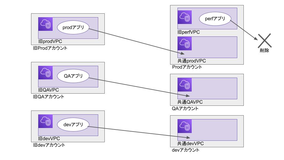 f:id:sora_sakaki:20210126000912p:plain