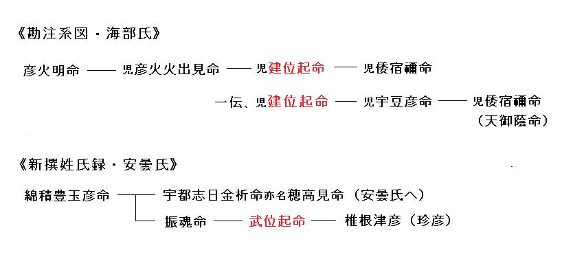f:id:sorafull:20181111115336p:plain