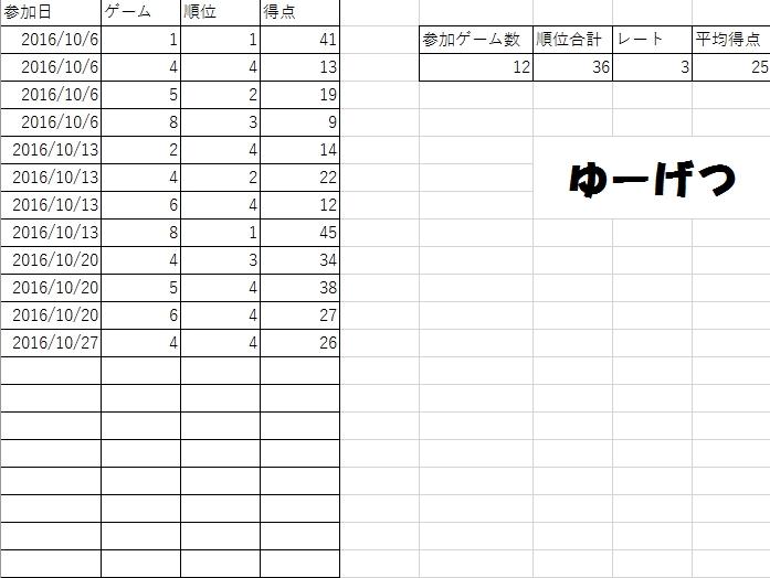 f:id:soraichigo1023:20161113212223j:plain