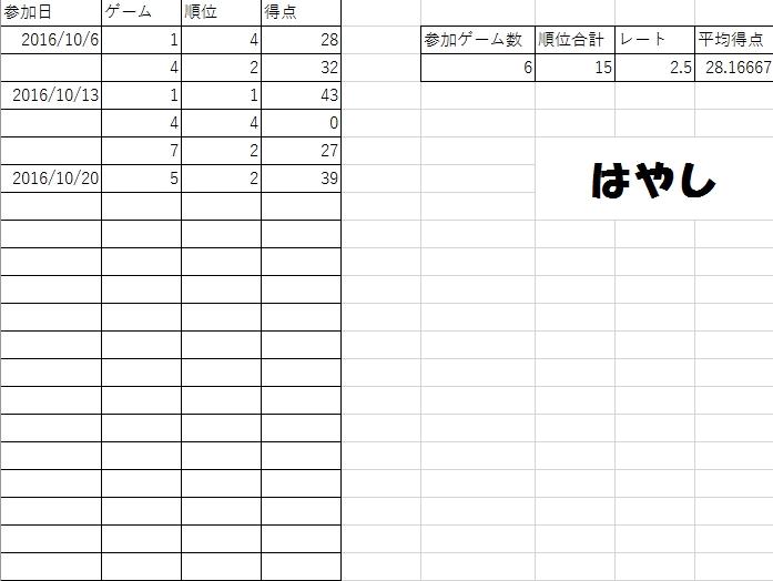 f:id:soraichigo1023:20161113212248j:plain
