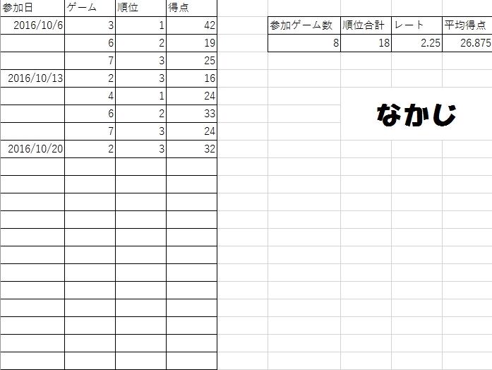 f:id:soraichigo1023:20161113212317j:plain