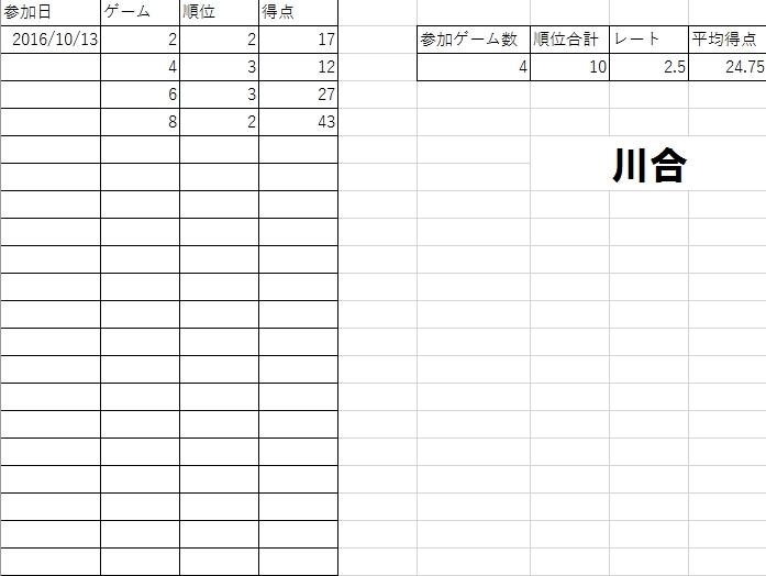 f:id:soraichigo1023:20161113212324j:plain