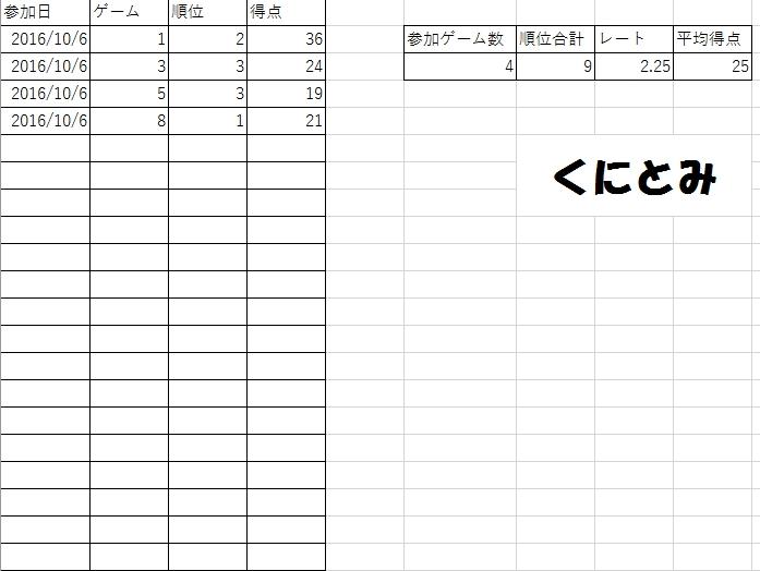 f:id:soraichigo1023:20161113212331j:plain