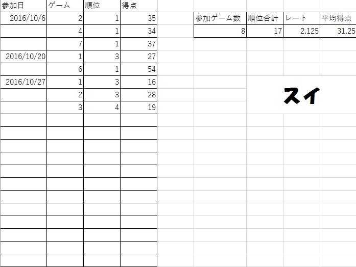 f:id:soraichigo1023:20161113212403j:plain