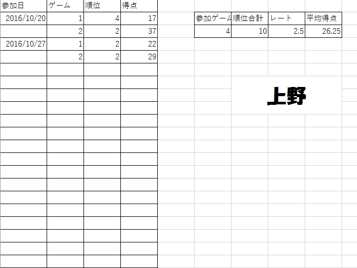 f:id:soraichigo1023:20161113212425j:plain
