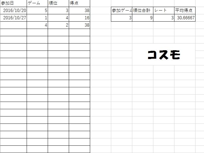 f:id:soraichigo1023:20161113212432j:plain