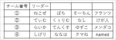 f:id:soraichigo1023:20171012122321p:plain
