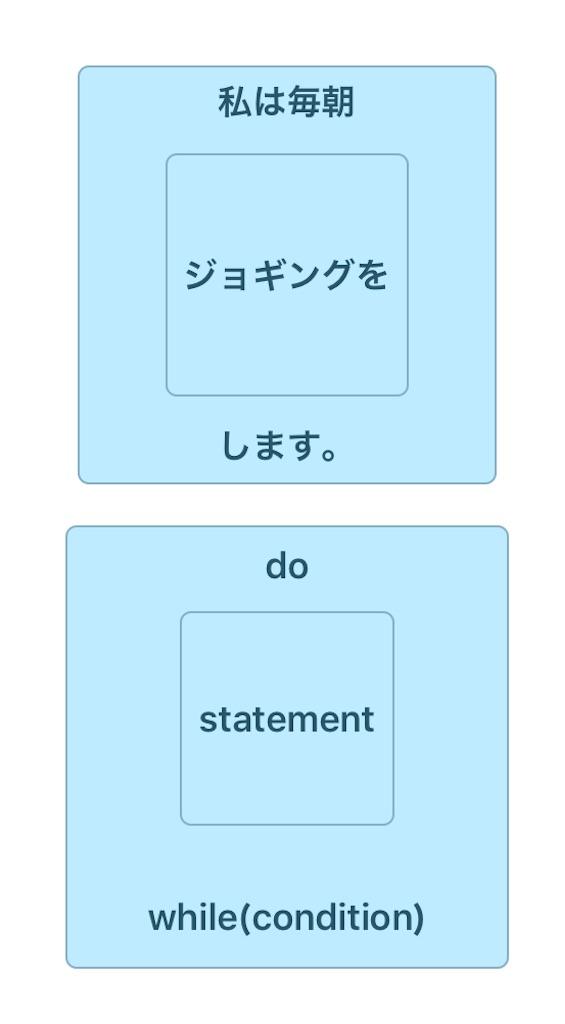 f:id:sorashima:20160819221801j:image
