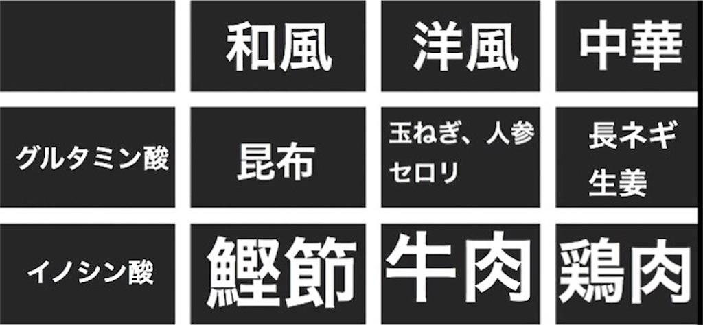 f:id:sorashion0205:20190420132917j:image