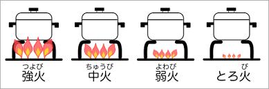 f:id:sorashion0205:20190617144230p:plain
