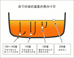 f:id:sorashion0205:20190715162731p:plain