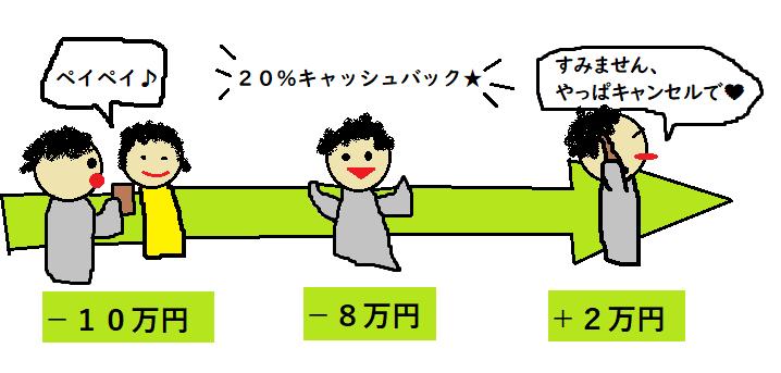 f:id:soratobuhituzikun:20181212160212p:plain