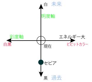f:id:soratomo0714:20121120145253p:image