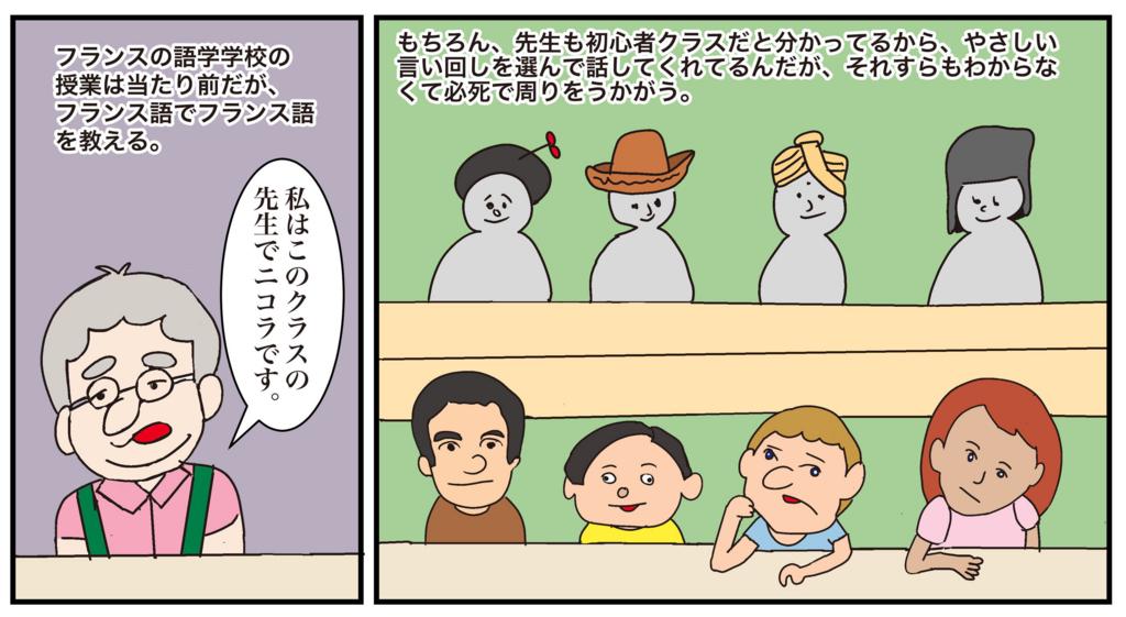 語学学校初日の自己紹介
