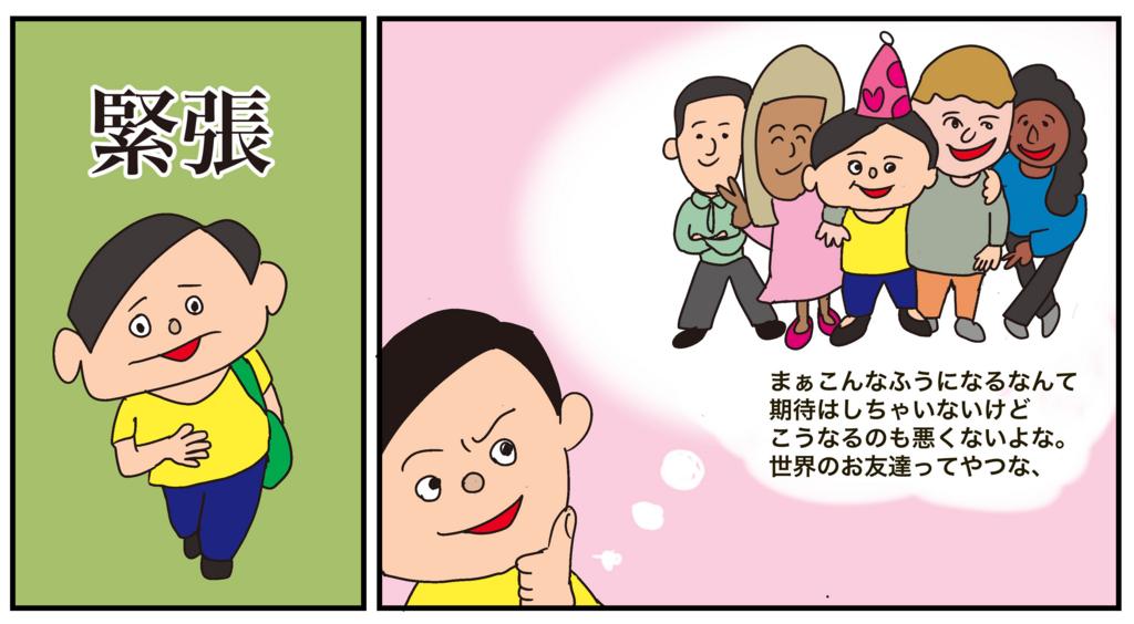 語学学校初日