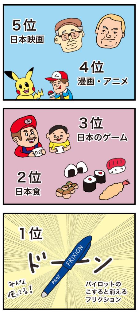 日本すごいと思わせるもの