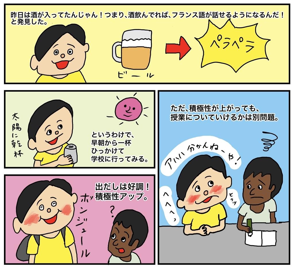 アルコールと語学力
