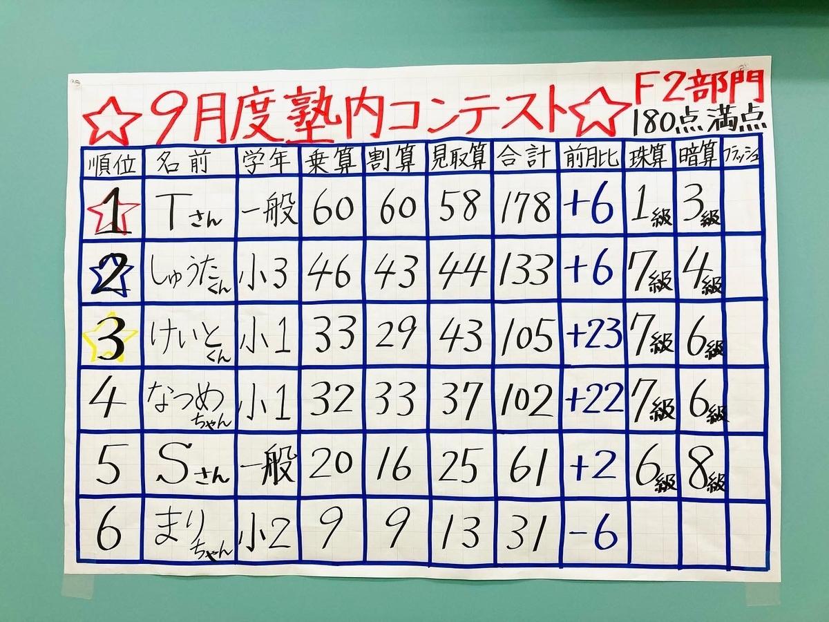 f:id:soroban-school-yui:20210927133455j:plain