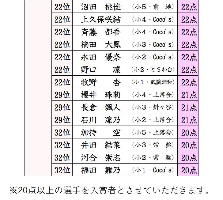 f:id:sorobanusa:20210301032400j:plain