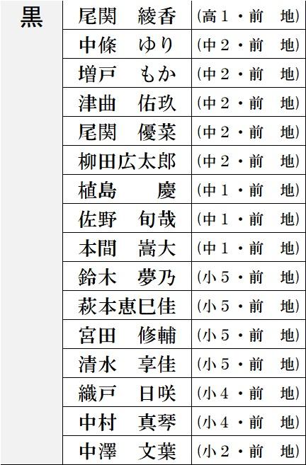 カラコン2021.10.24大会参加部門