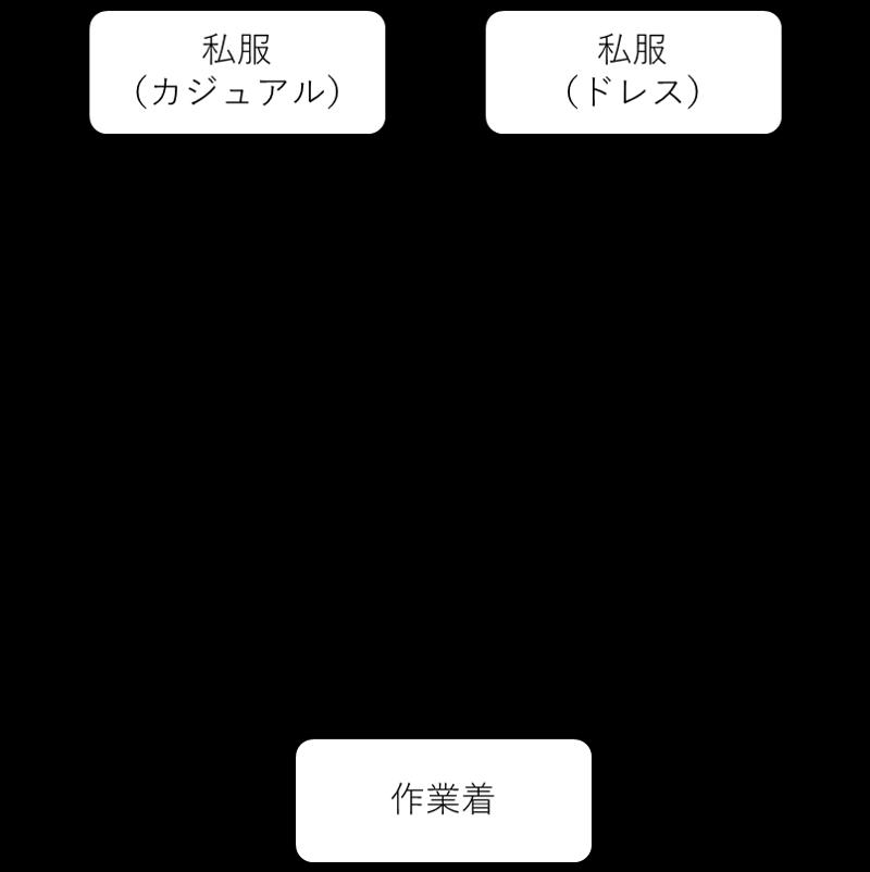 f:id:sorosoro40:20201205155114p:plain