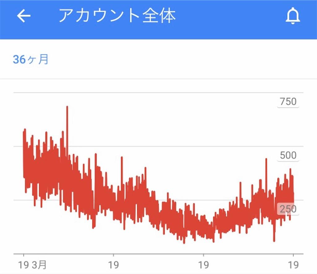 f:id:sos_jp:20170319234705j:image