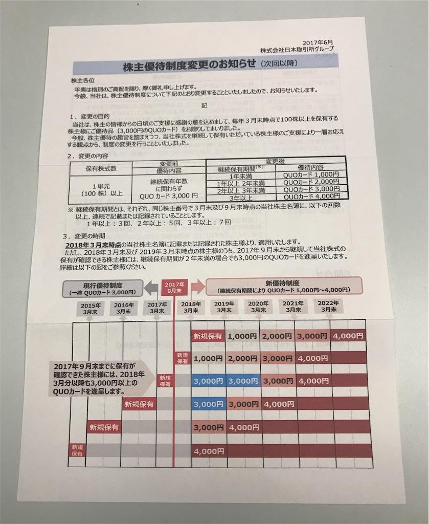 f:id:sos_jp:20170623234445j:image