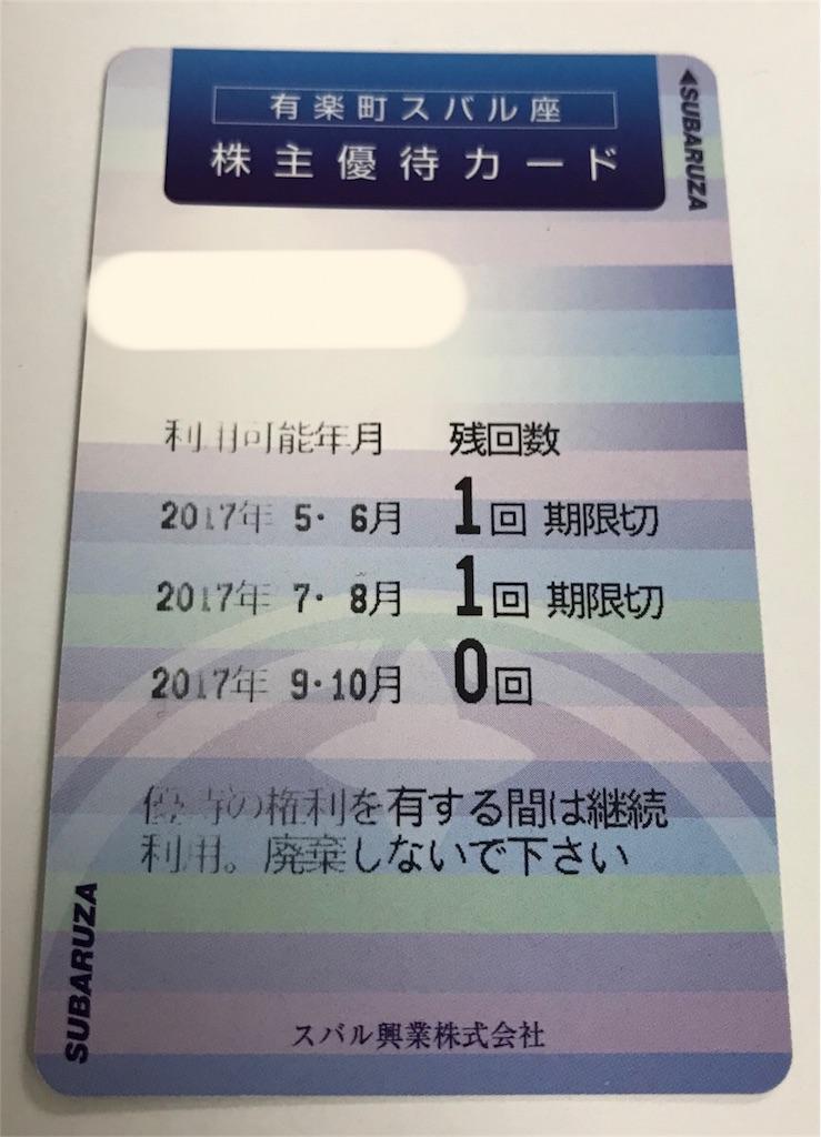 f:id:sos_jp:20171022193413j:image