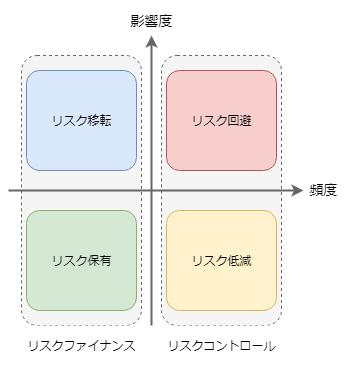 f:id:soseiji-memo:20190811114527p:plain