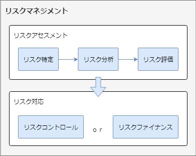 f:id:soseiji-memo:20190815071021p:plain
