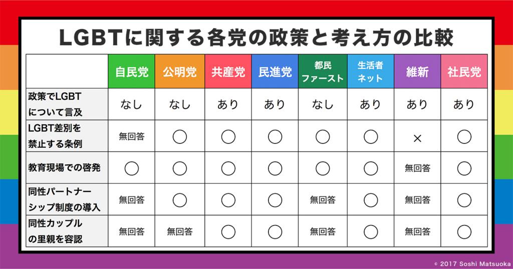 f:id:soshi-matsuoka:20170629194552j:plain