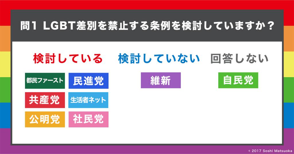 f:id:soshi-matsuoka:20170629194709j:plain