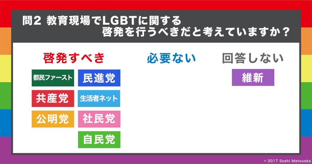 f:id:soshi-matsuoka:20170629194750j:plain