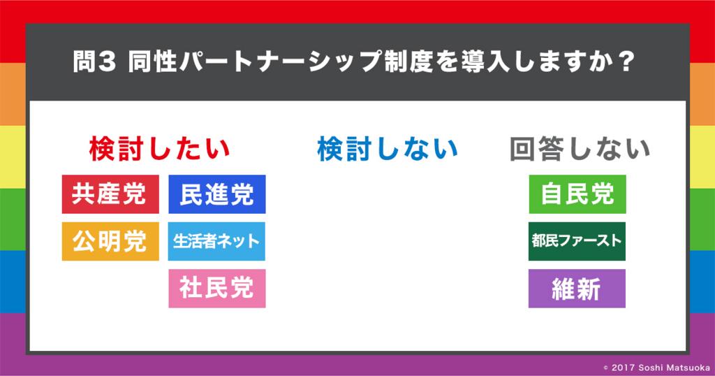 f:id:soshi-matsuoka:20170629194834j:plain