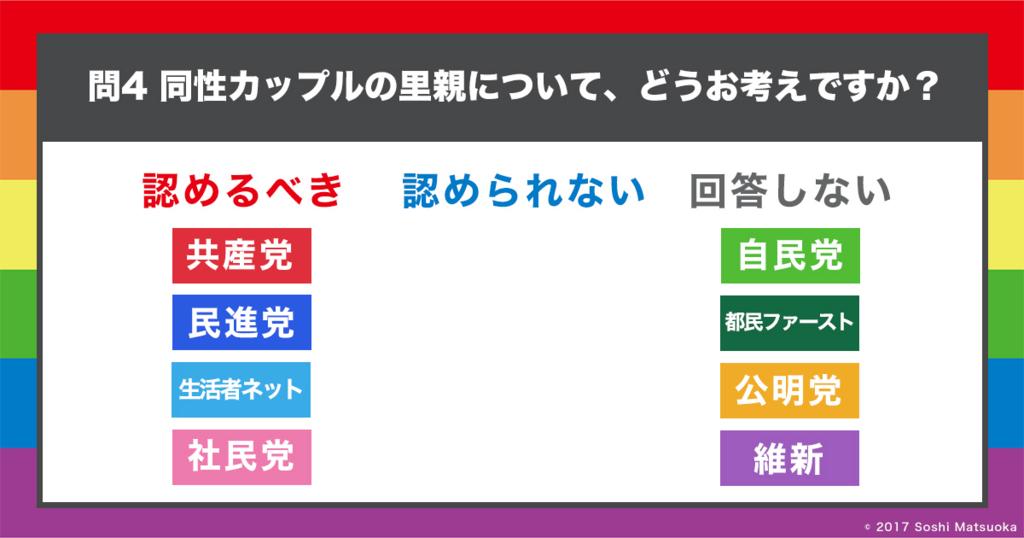 f:id:soshi-matsuoka:20170629195759j:plain