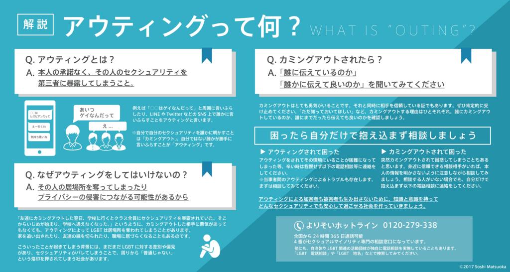 f:id:soshi-matsuoka:20170825014939j:plain