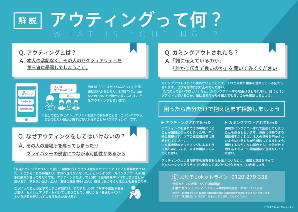 f:id:soshi-matsuoka:20180405195258j:plain