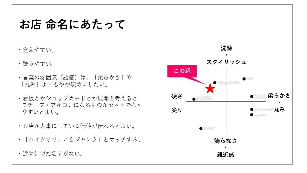 f:id:sosogu_Fukuoka:20190717134305j:plain
