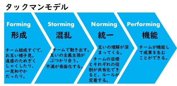 f:id:sosogu_Fukuoka:20191026192410j:plain