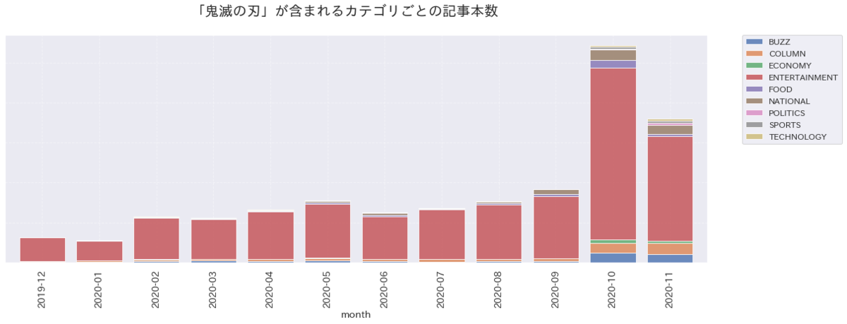 f:id:sotakaki_sn:20201211133241p:plain