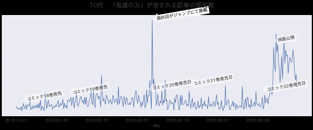 f:id:sotakaki_sn:20201211133613p:plain